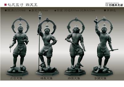 7四天王(多聞天・増長天・持国天・広目天)-まとめ.jpg